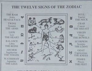 diagram of zodiac