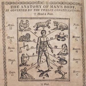 zodiac anatomy 1824