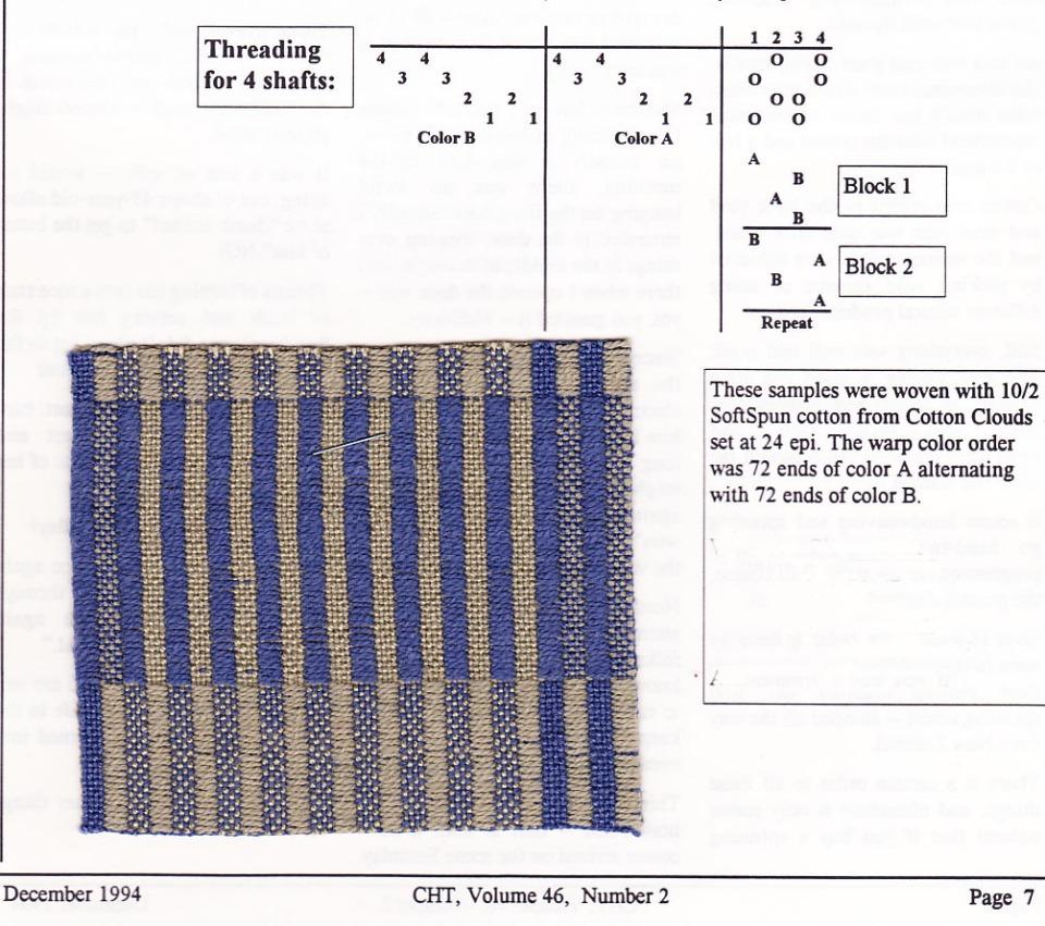 weaving draft