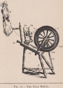 flax wheel