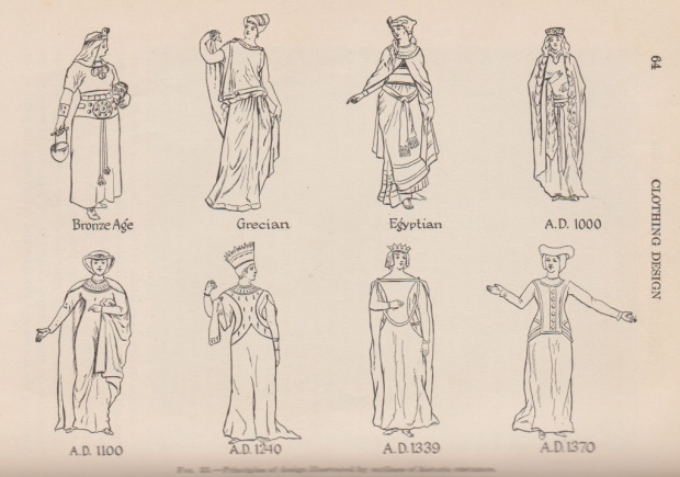 Historical styles.