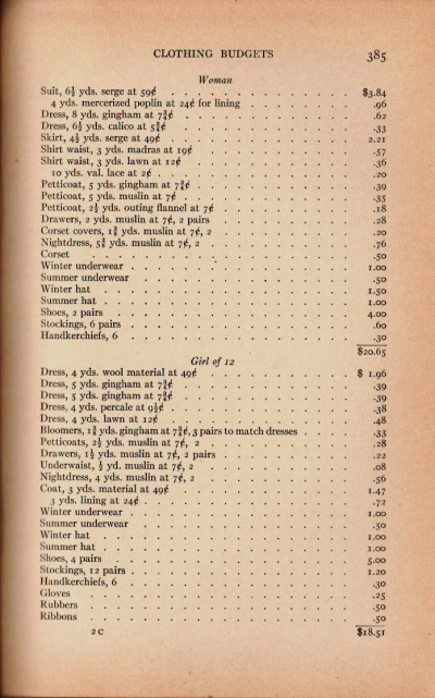 Clothing budget for the woman and oldest daughter of the family, from 1913.