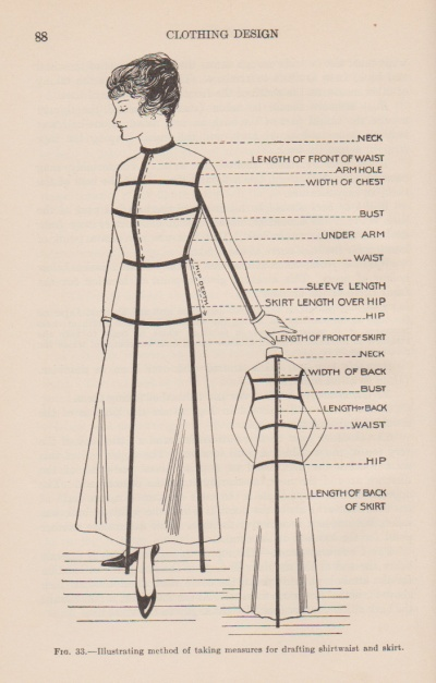 How to measure for fitting garments.