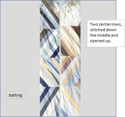 diagram of rows of quilt blocks on batting