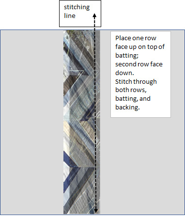 diagram of stitch and flip rows